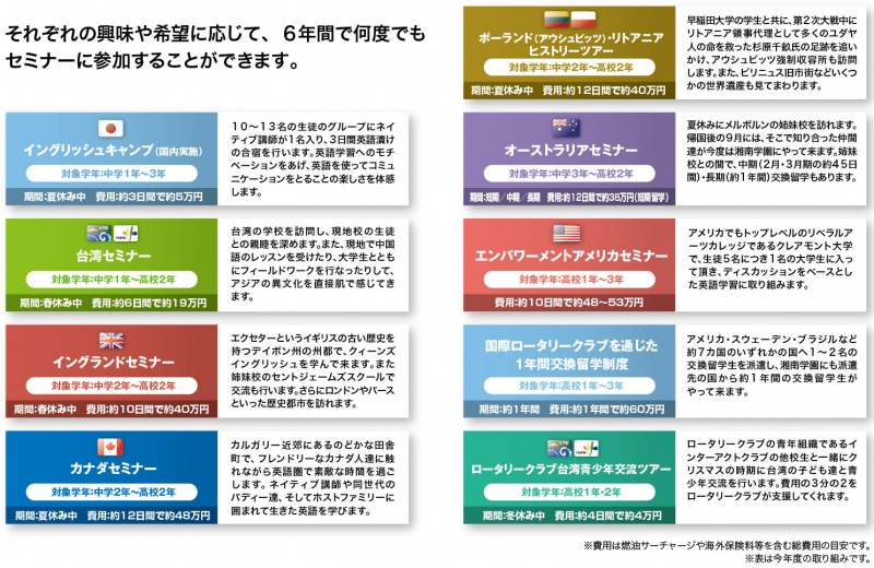 セミナー詳細2020